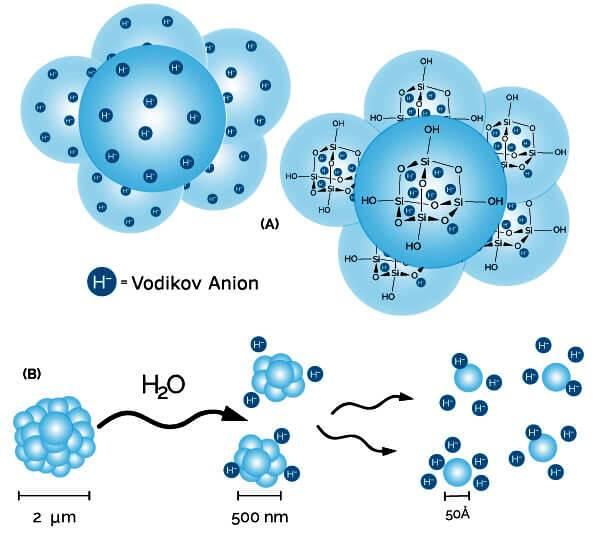 Oblaci vodikovih iona